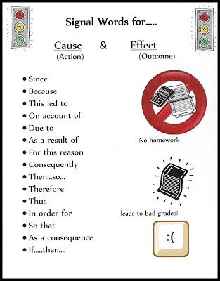 Research paper and cause and effect