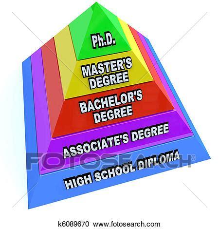 Higher Education Administration, PhD: School of Education
